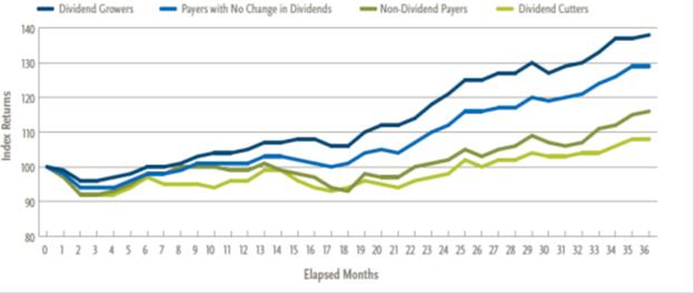 401k-chart